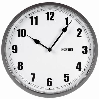 czas ucieka